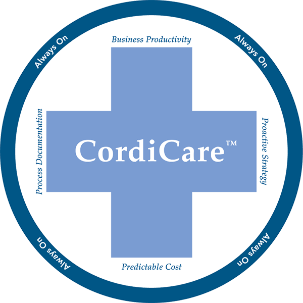 Cordicare | Cordicate IT